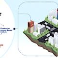 Batterieaufbau und die Stadt der Zukunft (Grafik: Yen Strandqvist, chalmers.se)