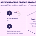 Applications for Object Storage