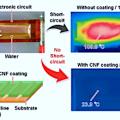 Schutzschicht: So wirken die Cellulose-Nanofasern (Grafik: Osaka University)