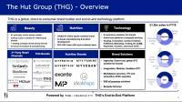 Ein wichtiger Kunde von Softiron: The Hut Group (THG) (Bild: zVg)