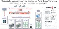 Automatisierte Datendienste (Bild: zVg)