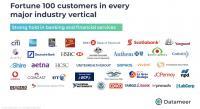 Fortune-100-Kunden (Bild: zVg)
