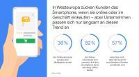 Unternehmen passen sich nur langsam dem mobilen Trend an (Grafik: zVg)
