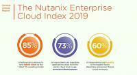 Grafik: Nutanix