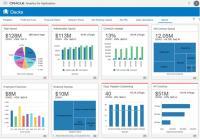 Bild: Screenshot des Spend and Procurement Analytics Dashboard