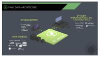Abb.1: PM61 Data Architecture einbauen